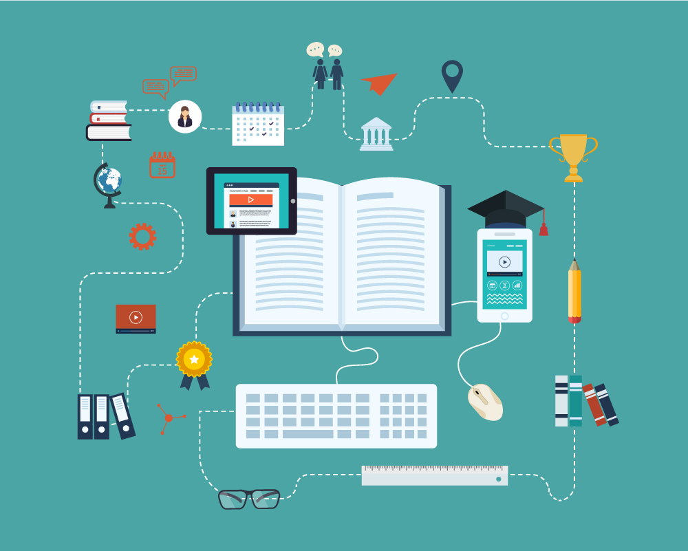 How we Achieve E-Learning Translation Turn-Key Solutions