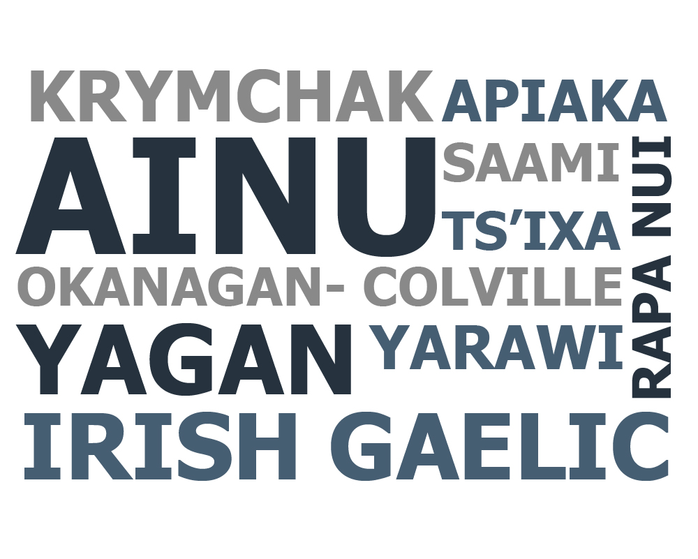 10 Endangered Languages you Didn't Know Were Dying