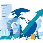 Why Localization is Key for Global Business Success